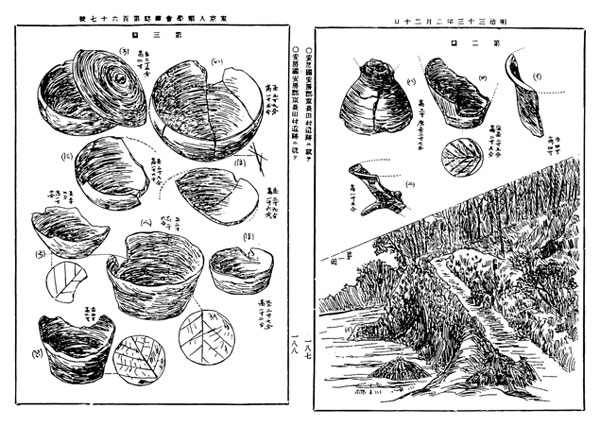 東長田村祭祀遺跡の報告(『東京人類學會雜誌』167)