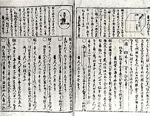 17.十露盤独稽古