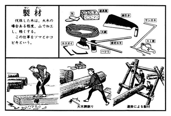 製材 伐採した木を加工する道具とその過程
