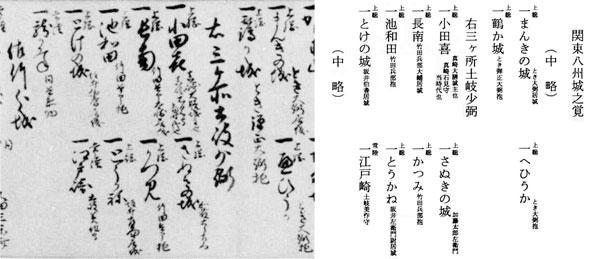 3.関東八州城之覚(天正18年)