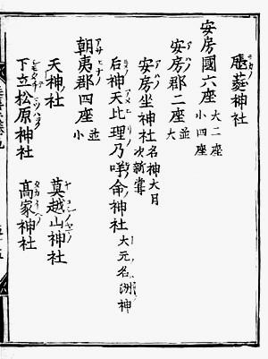 18.『延喜式』 巻九(神名上)