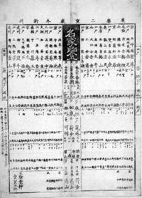 10.俳諧名家鑑   当館蔵