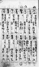95.人名録出詠者名簿  安西明生氏蔵