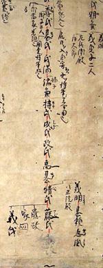 30.那古寺源氏系図(部分)