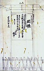 63.開帳立札絵図 文政元年(1818)