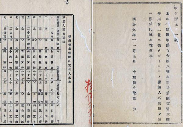 87.医術営業仮鑑札交付人名表(明治9年) 検儀谷区蔵  (1)