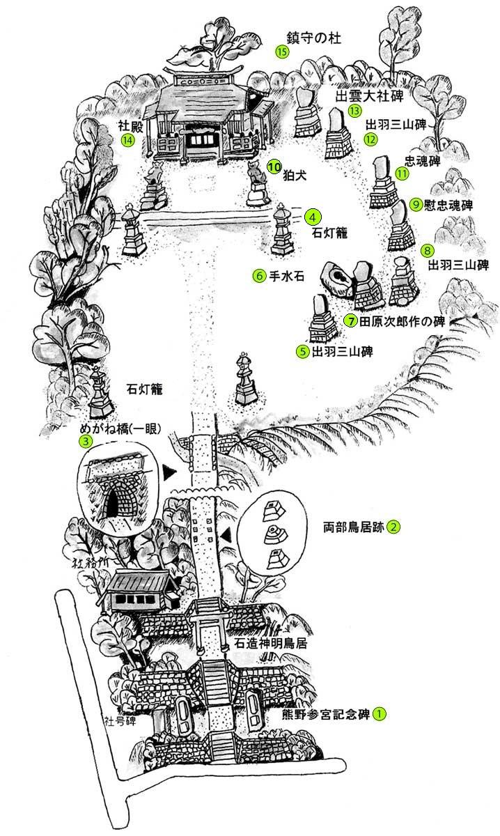 山名熊野神社<三芳>